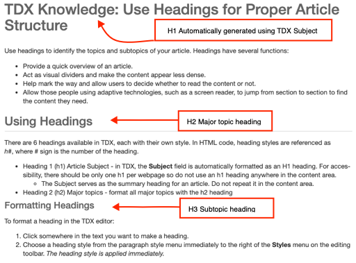 Sample of published TDX knowledge article with arrows pointing to and labeling the H1, H2, and H3 text.