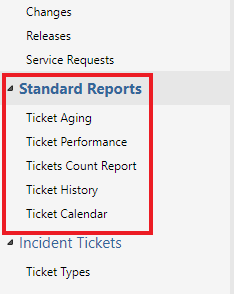 Standard Reports category in the left navigation clicked open and showing the following reports: Ticket Aging Ticket Performance Ticket History Ticket Calendar