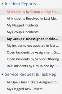 Incident Reports category in the left navigation clicked open with the My Groups' Unassigned Incidents report highlighted