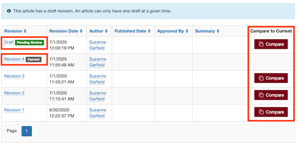 Revisions tab; 2 revisions highlighted: Draft Pending Review and Revision 4