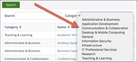 Category dropdown menu showing the following options: Administrative & Business, Application Development, Communication & Collaboration, Desktop & Mobile Computing, General, Information Security, Infrastructure, IT Professional Services, Research, Teaching & Learning