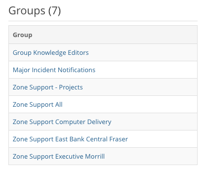 Groups area of a technician's Assignments page listing the group names that that technician is a part of