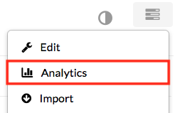 Channel actions dropdown menu expanded; options edit, analytics (highlighted), import.
