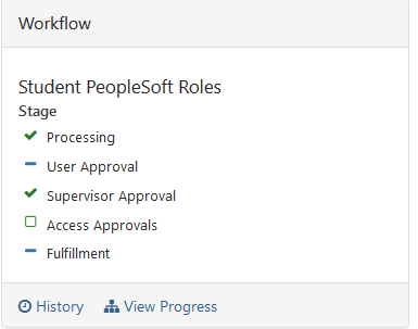Workflow box for Student PeopleSoft Roles showing 5 steps in process